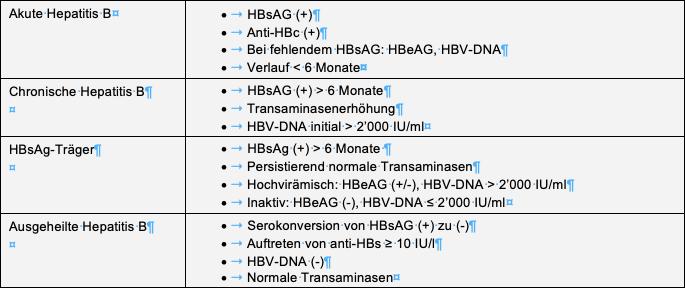 behandlungen fur erwachsene virale hepititus