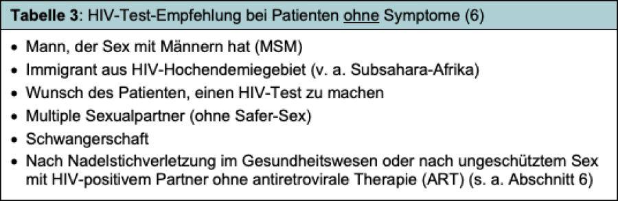 Hiv symptome forum ausschlag
